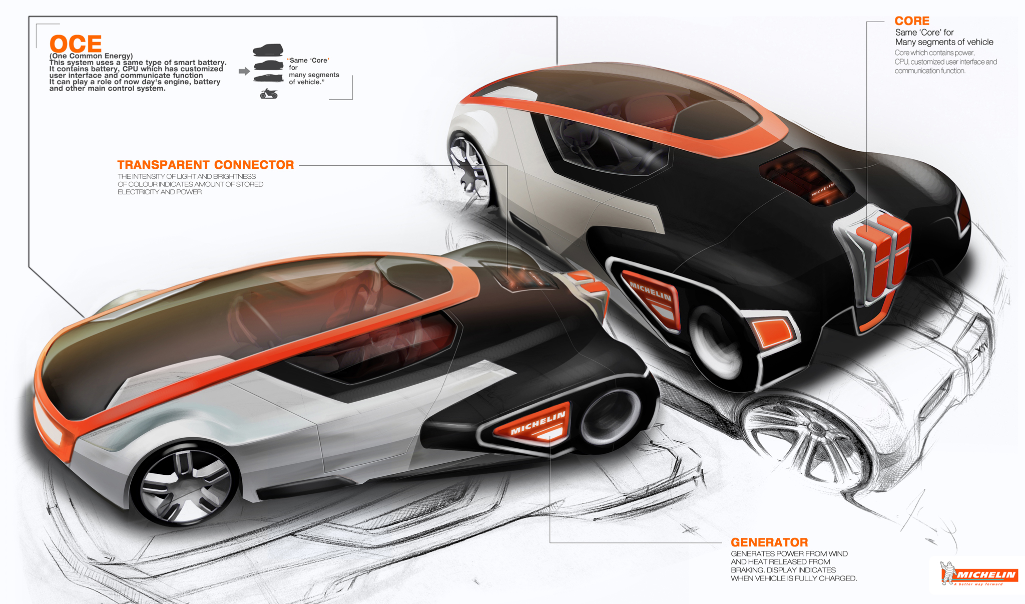 Oce By Yongbang Ho South Korea Michelin Challenge Design
