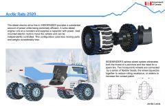 Sidewinder-Hybrid Dakar Support