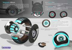 domi__the_superconductor_car_07_source