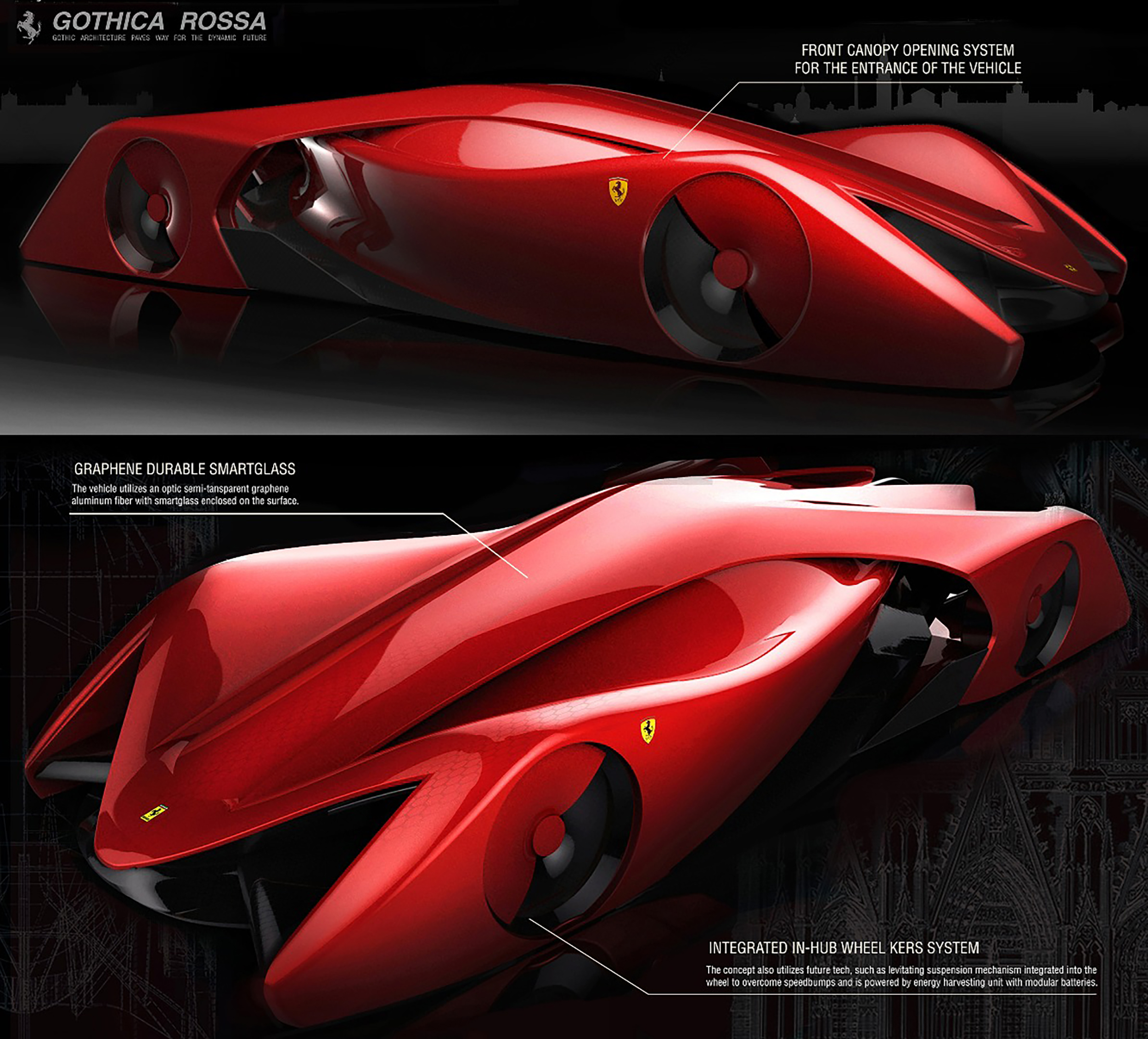 Top 10 Best Hypercars 2020: Supercars Gallery: Hypercar Concept