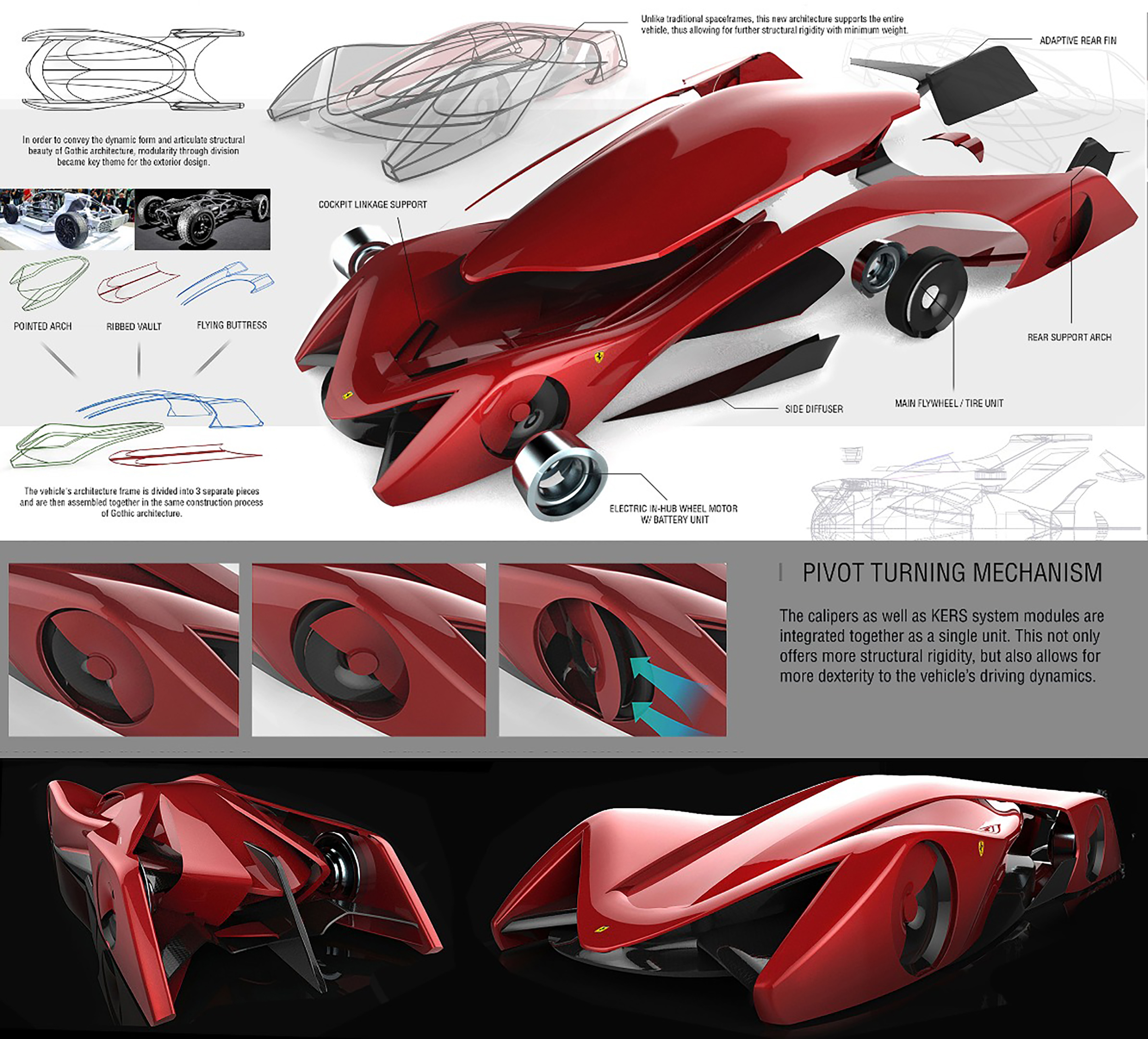 Ferrari Gothica Rossa 2025 Electric Hypercar Concept By
